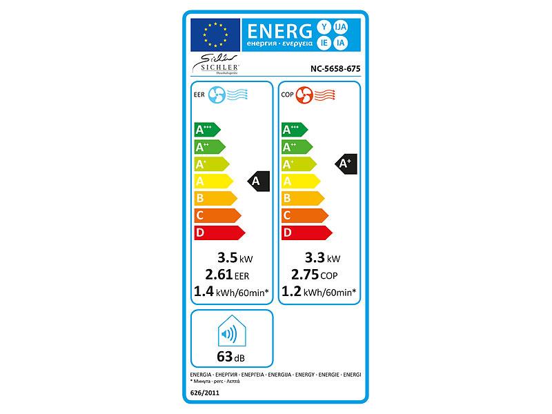 Sichler Monoblock Klimaanlagen: Mobile Klimaanlage Mit