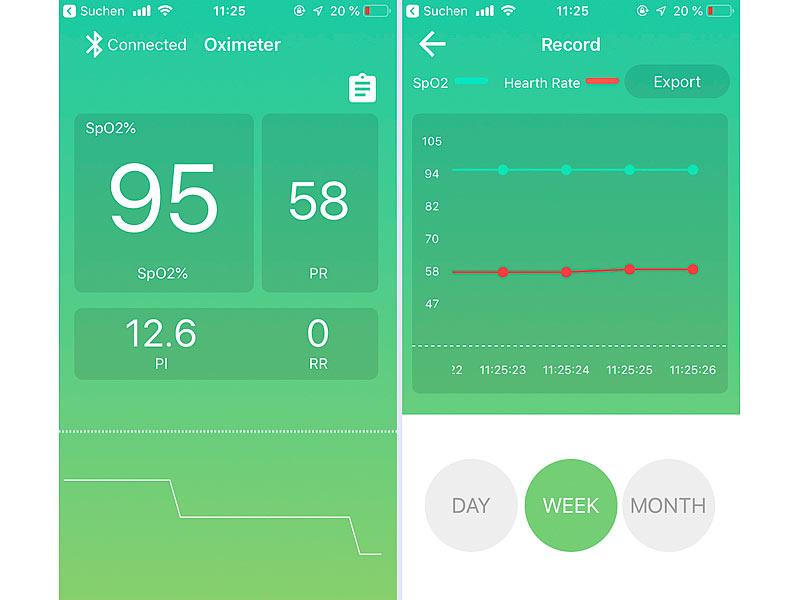 Pulsmesser App Test