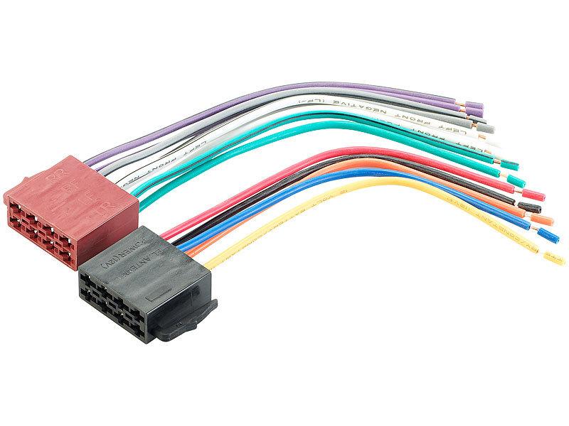 Einbau Material für Autoradio Navi: Umrüstadapter-Set ISO ...