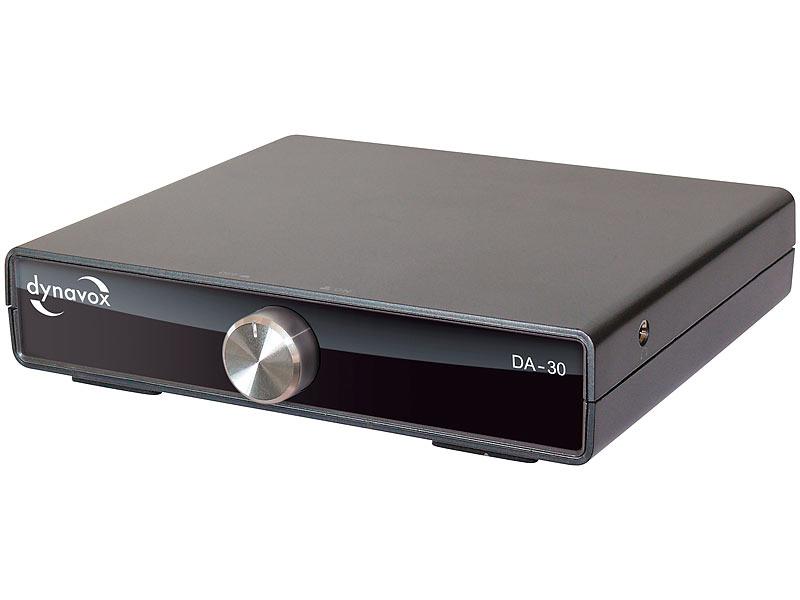 Stereo-Digitalverst