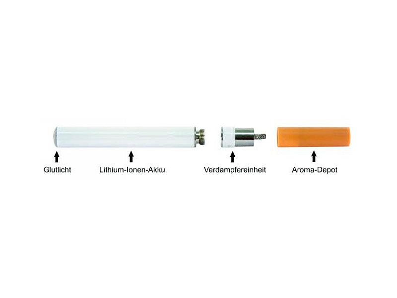 duvence e zigarette starter set mit aroma depot mix. Black Bedroom Furniture Sets. Home Design Ideas