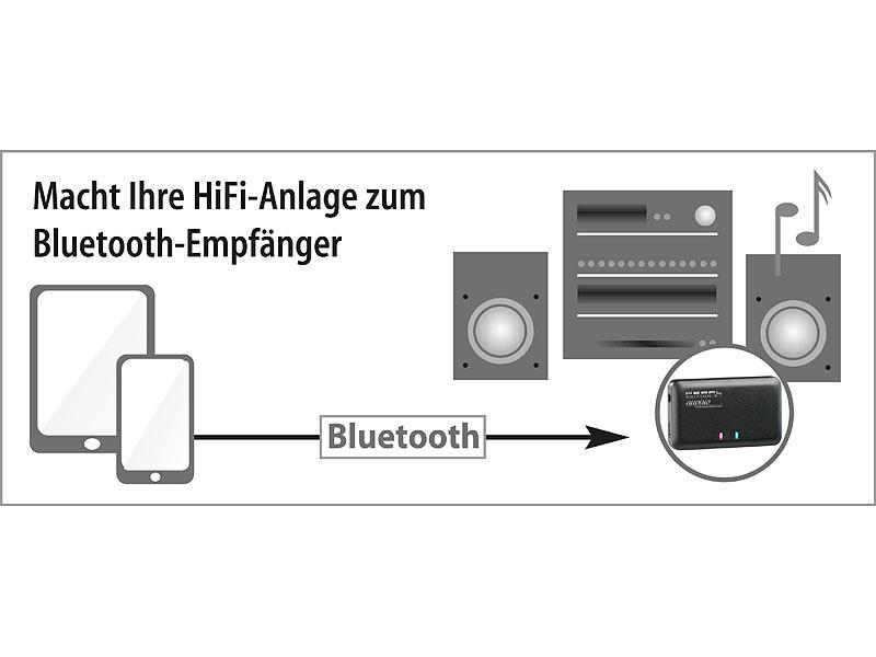 auvisio empf nger bluetooth audio adapter bta 24 mit. Black Bedroom Furniture Sets. Home Design Ideas