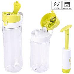 Elektrische penispumpe. ⛔ Penispumpe ▷ Richtige Anwendung