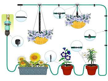 royal gardineer mini bew sserungssystem pflanzen. Black Bedroom Furniture Sets. Home Design Ideas