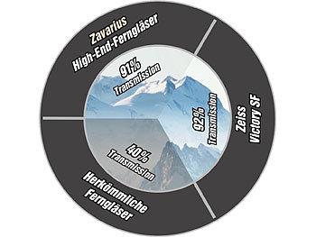Laser Entfernungsmesser Im Handgepäck : Zavarius kompakt ferngläser: high end fernglas fg 500.b91 10 x 50