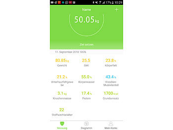 7in1-Körperanalysewaage aus Glas mit Bluetooth, App und Nutzer-Erkennung 8