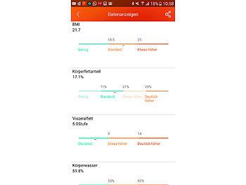 7in1-Körperanalysewaage aus Glas mit Bluetooth, App und Nutzer-Erkennung 9