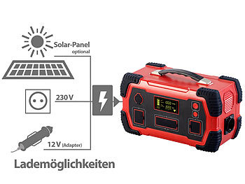 Solar Powerbank 230V