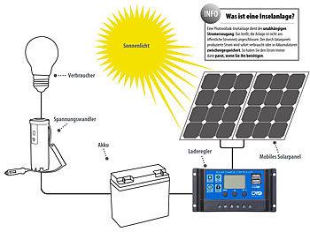 revolt Solar Insel: Solarpanel (50 W) mit Blei Akku