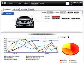 lescars gps car control modul gps tracker gt f r. Black Bedroom Furniture Sets. Home Design Ideas