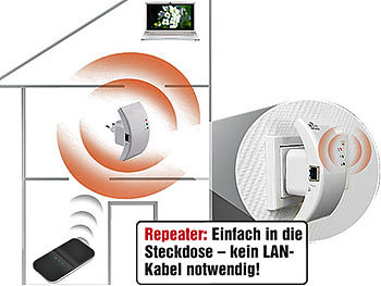 7links WLAN-Repeater WLR-300 mit AccessPoint und 300 Mbit/s 7links WLAN-Repeater