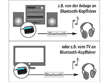 auvisio sender klinke bluetooth transmitter audio. Black Bedroom Furniture Sets. Home Design Ideas
